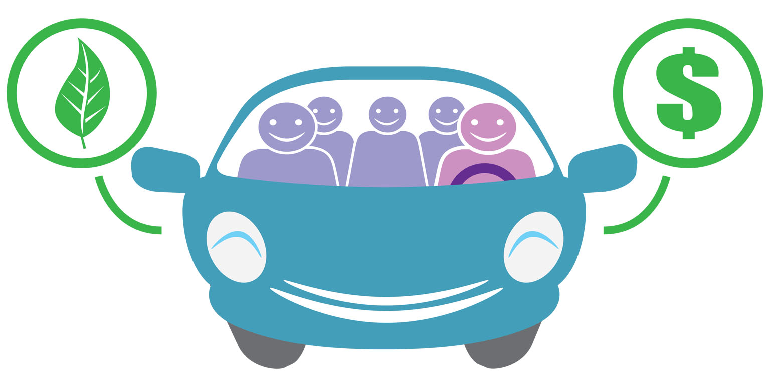 What Others Paid For Car >> Carpool apps gaining popularity | The New Paper