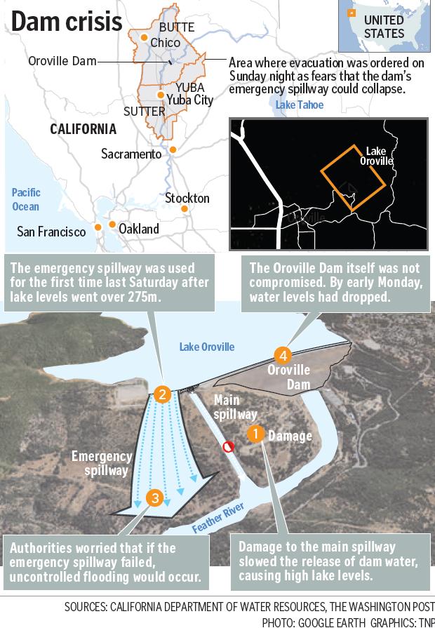 Dam crisis in California