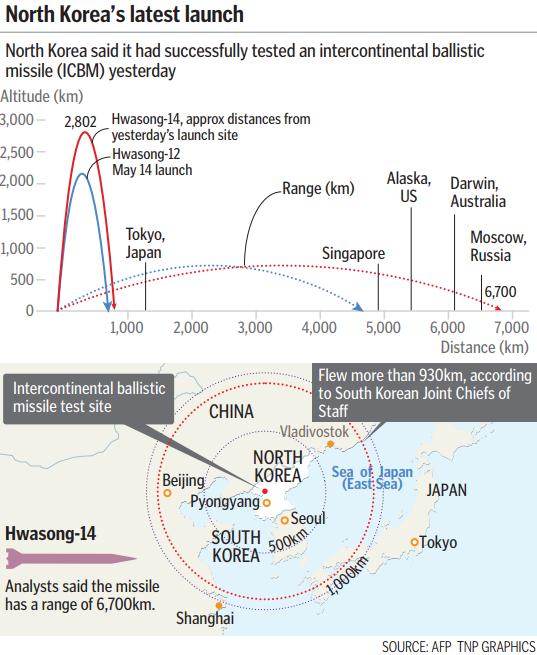 North Korea's new missile 'could hit Alaska'