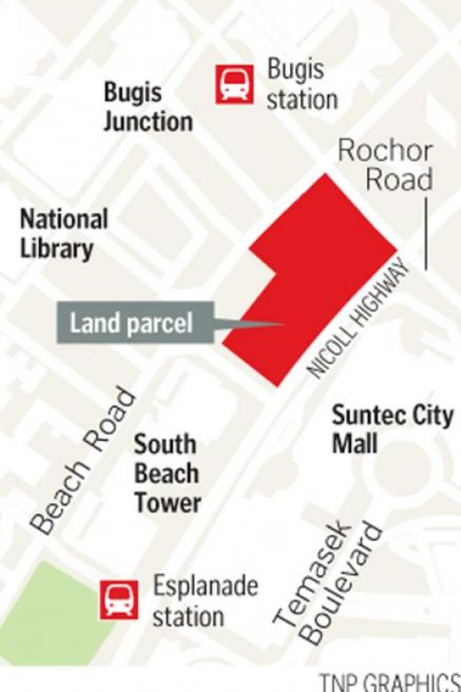 Beach Road commercial site to go on sale