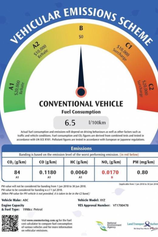 Az vehicle emissions vehicle ideas for Motor vehicle emissions test