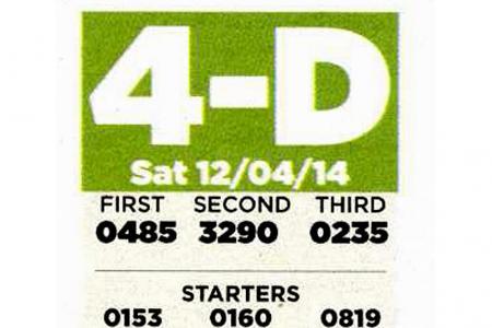 ODDS OF WINNING 4-D