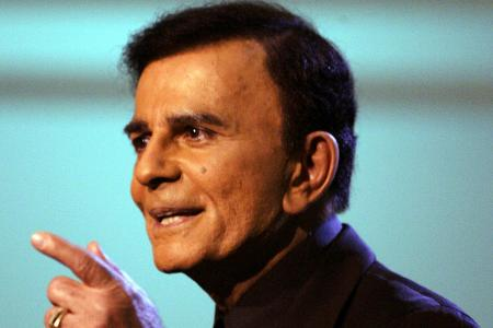 US radio legend Casey Kasem in critical condition