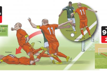 Mexico blame Robben and referee for exit