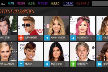 E! Online's Top 7 Hottest Celebs