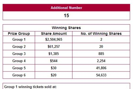 Two winners share $5 million Toto prize