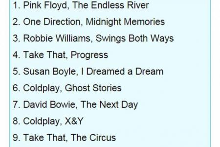 Can One Direction learn from Pink Floyd?