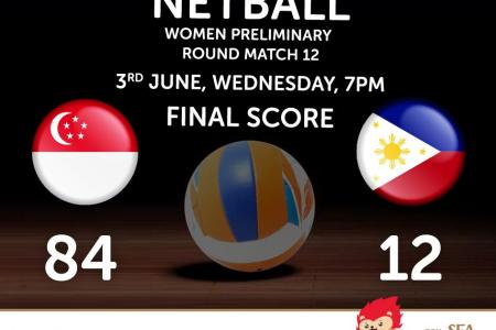 Singapore netballers sweep Philippines aside