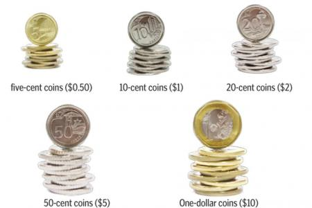MAS looking at legal tender limit for coins