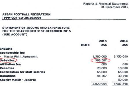 AFF: TBFC's $500,000 accounted for