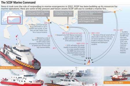 SCDF unveils new vessels to boost firefighting at sea