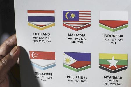 Jokowi concerned about flag gaffe