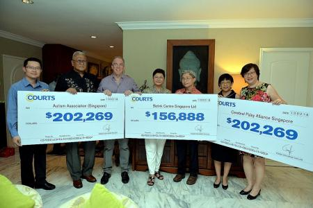 Courts raises largest amount ever in annual charity drive
