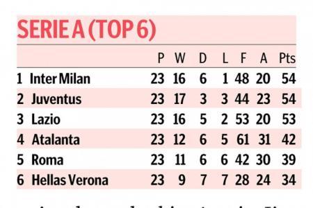 Romelu Lukaku hails Inter Milan's never-say-die mentality