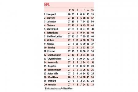 Keep Aubameyang at any cost, Arsenal: Neil Humphreys