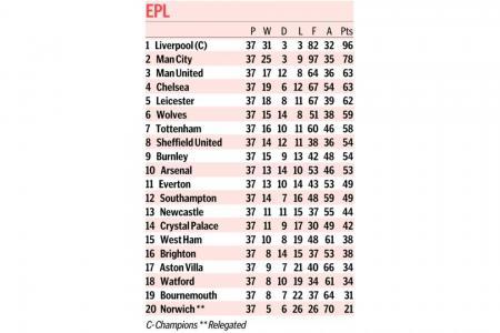 Richard Buxton: Mason Greenwood the next Old Trafford luminary?