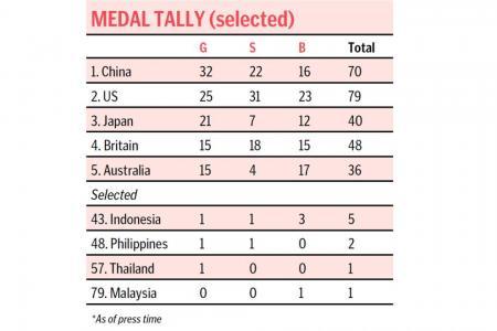 Singapore should embrace street sports: Neil Humphreys
