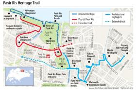 Pasir Ris Heritage Trail