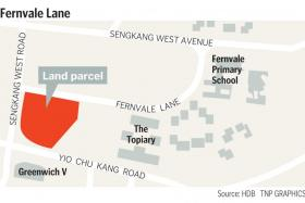 HDB releases executive condo sites in Sengkang and Tampines