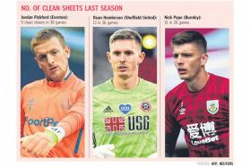 Pickford stands out for all the wrong reasons: Richard Buxton