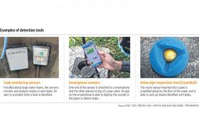 1,200 leak monitoring sensors  to be deployed islandwide