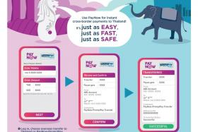 PayNow can now be used to transfer money to Thailand