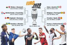 Germany's defence are Euro 2020's court jesters: Neil Humphreys