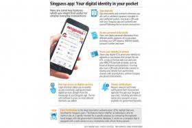 Users embrace new Singpass features