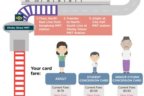 Adult bus fares