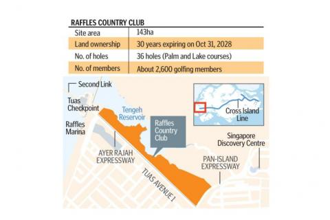 Raffles Country Club to make way for new rail lines, Latest