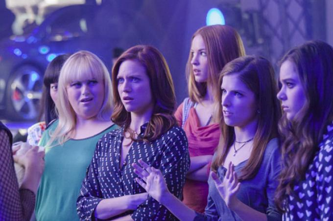 Pitch Perfect 2 Full Movie Online In English Free On Youtube